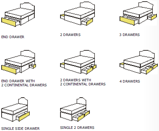 Bed base types explained sprung edge bed base solid divan base drawered divan base - Different types of bed frames ...