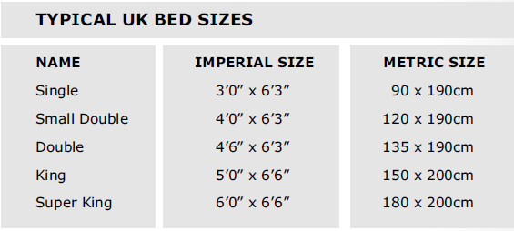 Bed And Mattress Size Conversion Bed And Mattress Sizes
